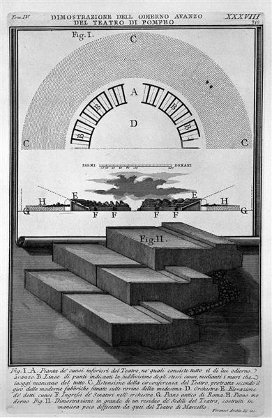 The Roman antiquities, t. 4, Plate XXXVIII. Vista of today`s surplus of the Theatre of Pompey. - Giovanni Battista Piranesi