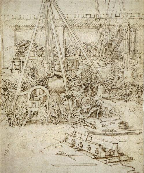 An Artillery Park.jpg, 1487 - Léonard de Vinci