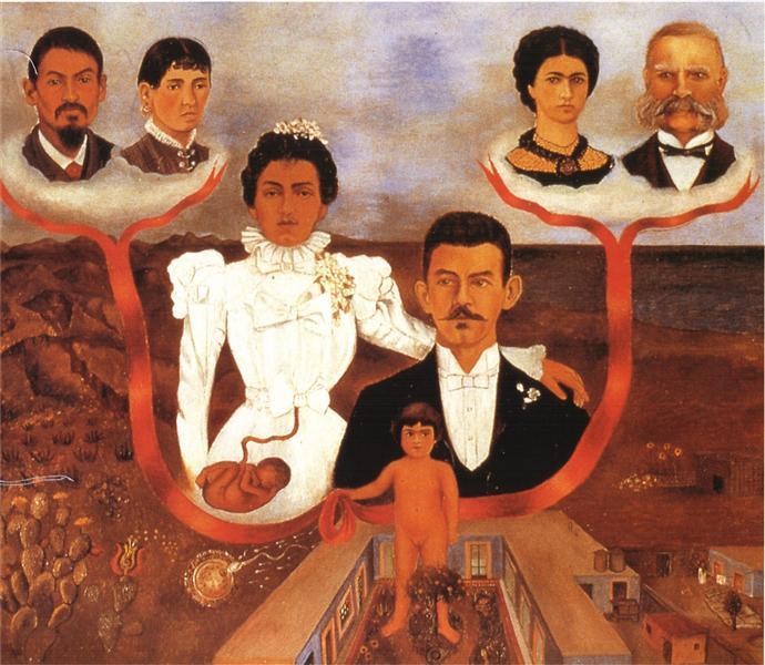 My Grandparents, My Parents, and I (Family Tree), 1936 - Frida Kahlo