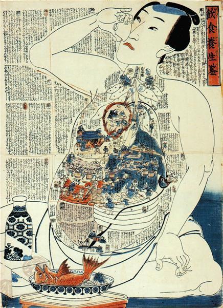 Dietary Life Rules - Utagawa Kunisada